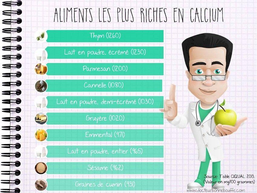 Liste des aliments riches en calcium